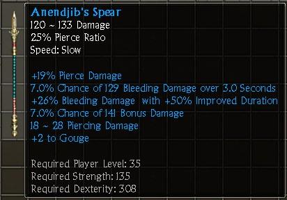 Anendjib's Spear