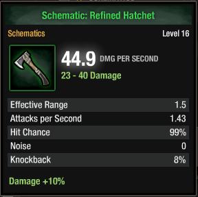 Hachet Schem.PNG