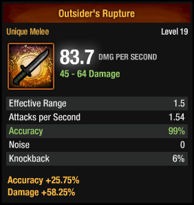 Outsiders rupture.PNG