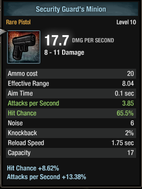 SGM Stats.png