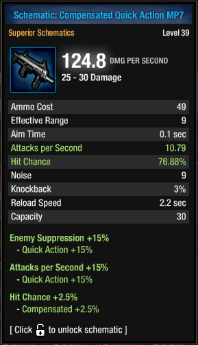 Compensated Quick Action MP7.PNG