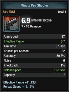 Tlsdz Minute Pea Shooter.JPG
