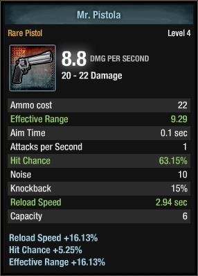 Mr pistola.jpg