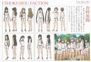 Shokuhou Faction Design