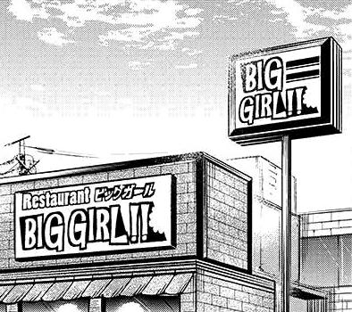 Ресторан «Big Girl»
