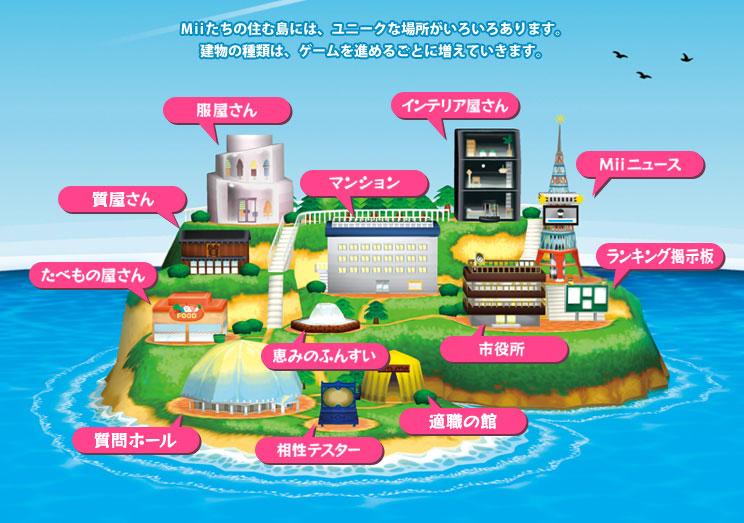 Tomodachi Life (Nintendo DS)/Gallery