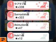 Island Ranking TL