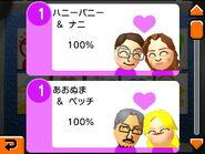 Japanese Romance Ranking