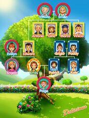 Napoli Family Tree.JPG