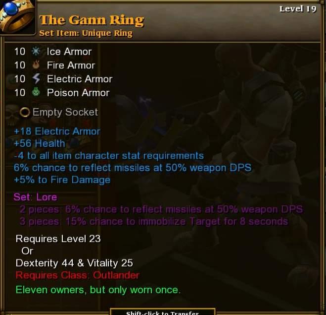 The Gann Ring