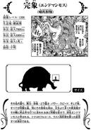 End Mammoth data