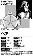PAIR's Profile