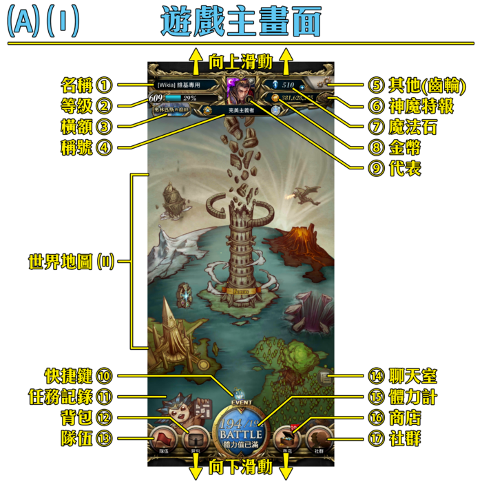 Guide-A-I.png