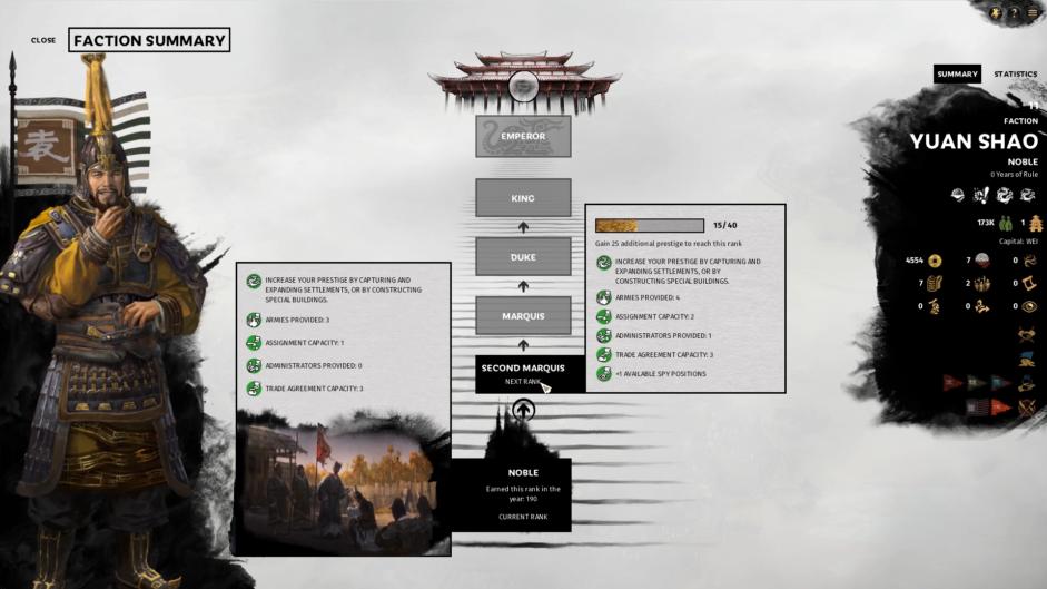 Prestige (Total War: Three Kingdoms)