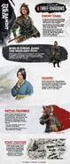 TW3K Zheng Jiang-summary