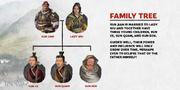 TW3K Sun Jian-Family Tree.png