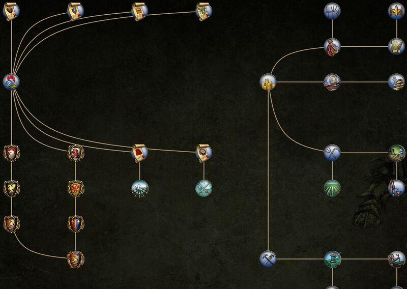 Whenc tech tree brettonia.jpg