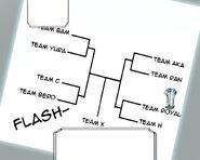 126 train city tournament schedule
