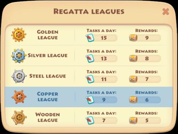 3 Regatta Leagues.png
