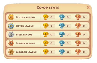 Co-op Stats.png