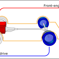 Front-engine, rear-wheel drive layout