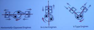 Types of engines Boxer vs Inline vs V.jpg