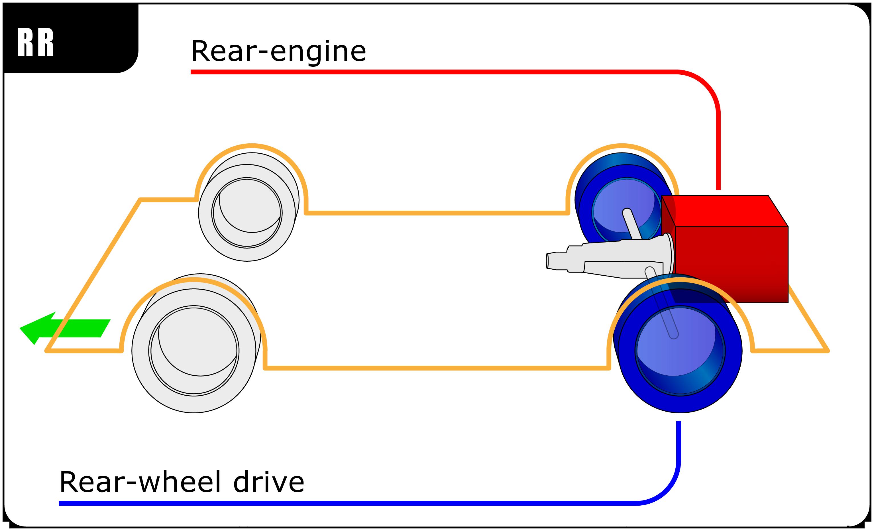Rear-engine design