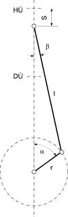 Crank mechanism geometry sk.png
