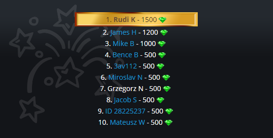 Winners Champion Jiu 450-499.png