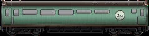 Archibald 2nd class