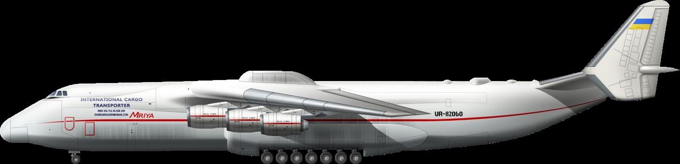 Antonov Mriya