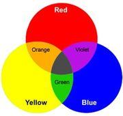 RYB color model.jpg