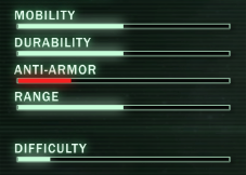 Soldier Ratings.png