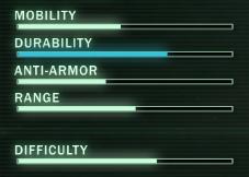 Raider Ratings.png