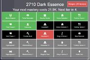 Mastery-2
