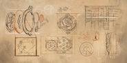 Amulet Diagram