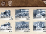 Edicts (Tropico 3)/Foreign Policy