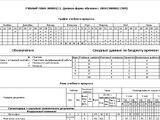 Учебный план, график и расписание занятий