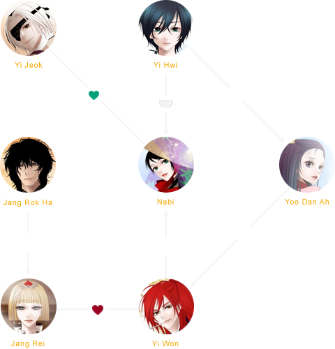 Character Map.png