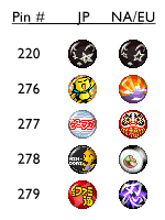 Pins that changed from Japanese/English