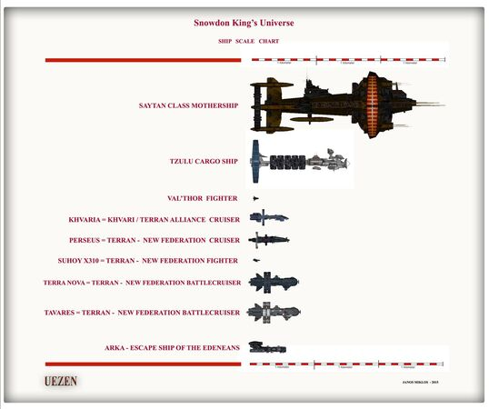 World of uezen - ship scale chart11.jpg