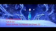 Official UK Music Chart Top 50 - Week ending 19th July 2014