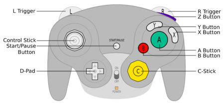 Standard GameCube controller layout on a Standard controller, with WaveBird controller shape overlaid