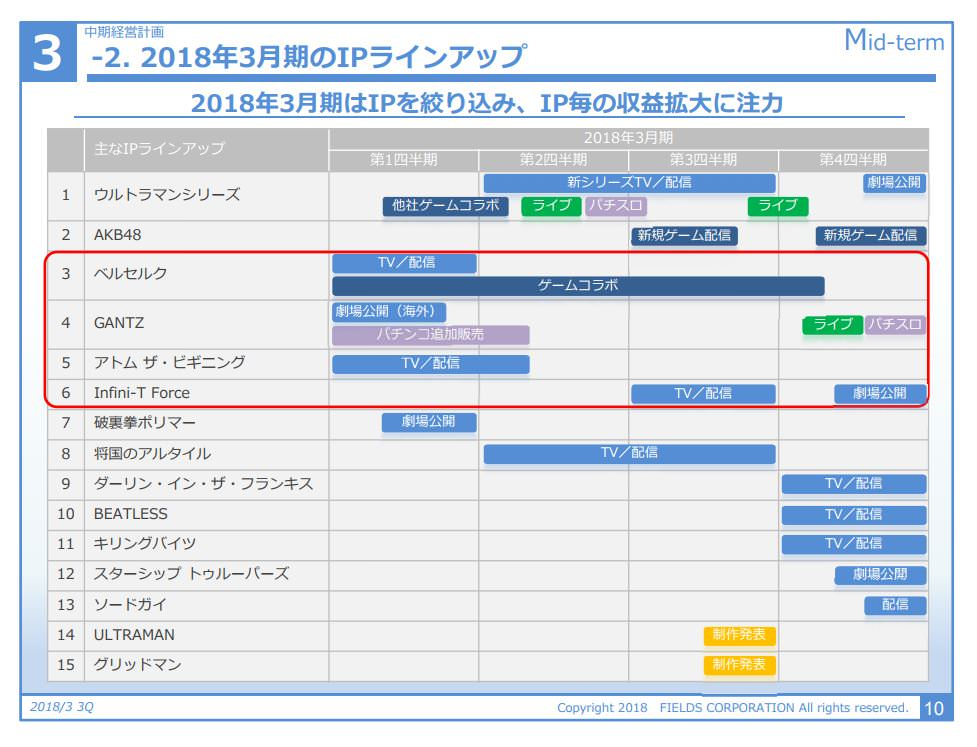 DominatetheFreedom/Infos about the possibility for the new Ultraman