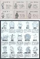 Ultraman Kid characters