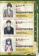 Kizuna visual book page 55