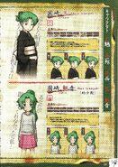 Kizuna visual book page 47