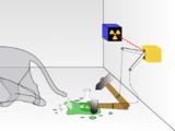 Schrodinger's Cat Box
