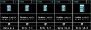 Fridge (Original - Beta 54.9)