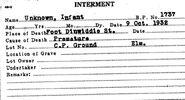 Norfolk John Doe (October 1932)